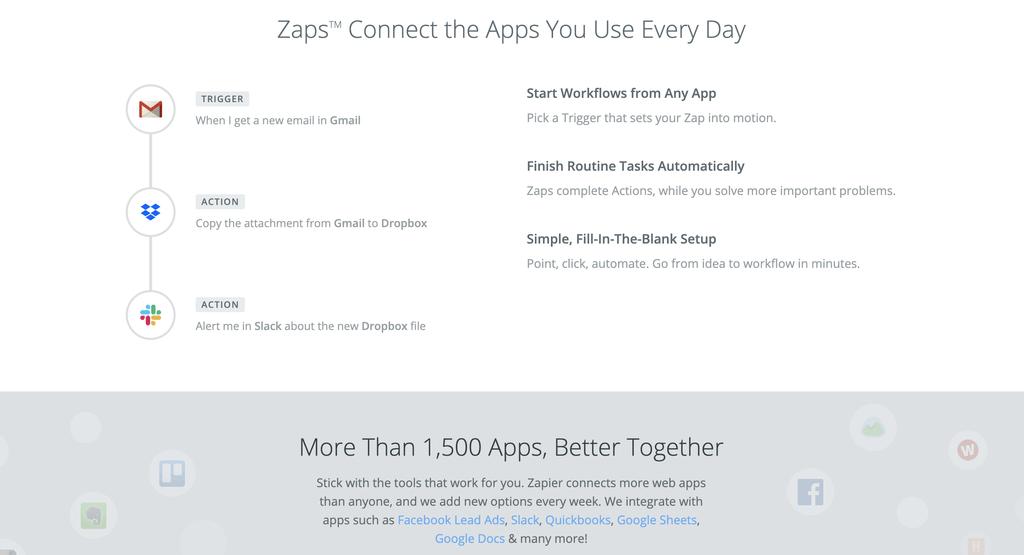Integreer al je tools met elkaar door Zapier